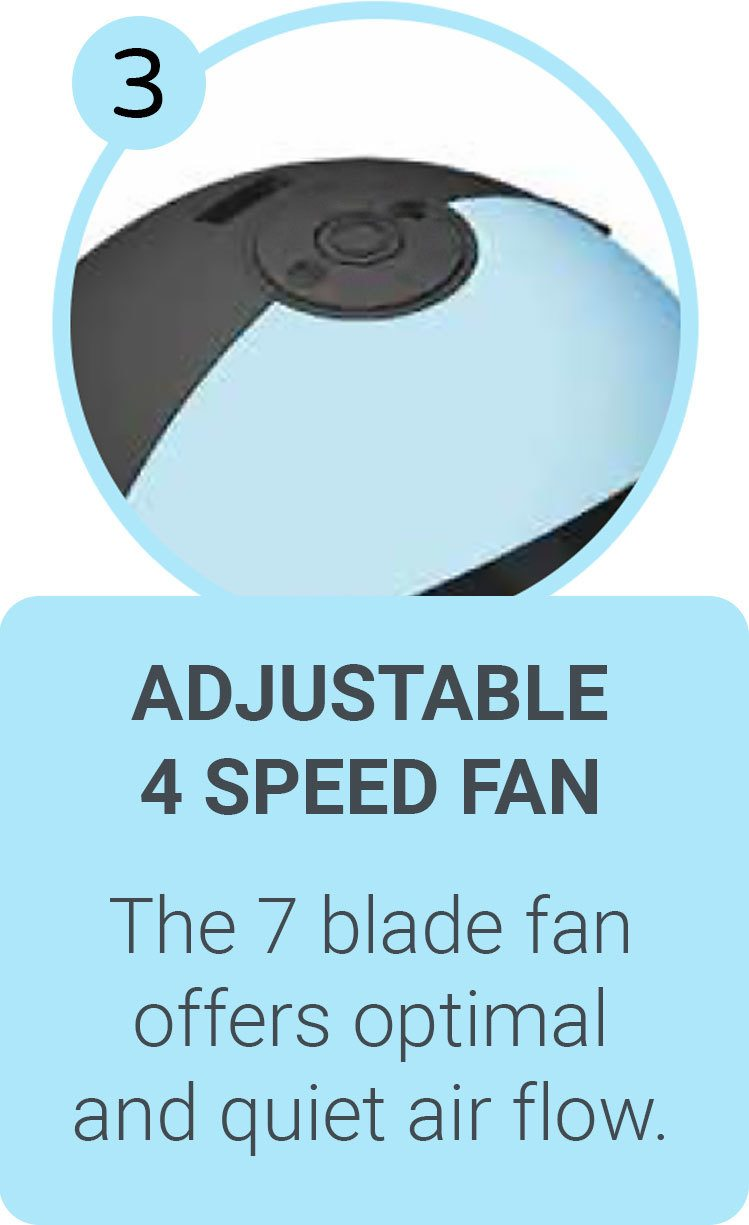 Adjustable 4 Speed Fan - The 7 blade fan offers optimal and quiet air flow.