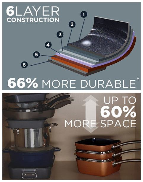 Cookware with 6-Layer Construction for Added Durability