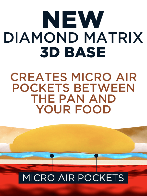 Nonstick Surface with New Diamond Matrix 3D Base