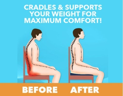 cradles and supports your weight for comfort
